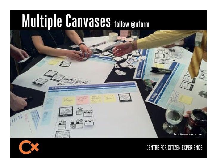 "Multiple Canvases follow @nform                                            !""#$%%...+&()*+,(*-                            ..."