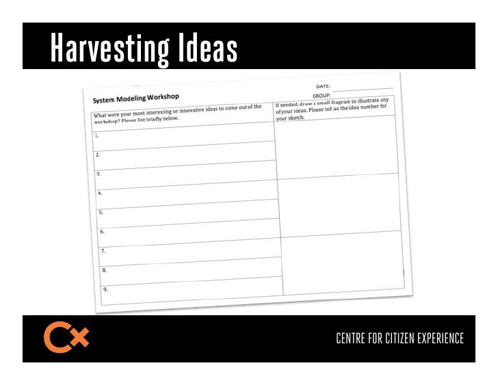 Harvesting Ideas                   CENTRE FOR CITIZEN EXPERIENCE