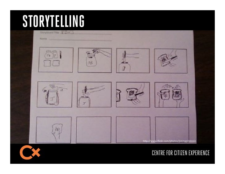"""STORYTELLING               G`:abbHHH_c)&E;_&F.b:GF1F#b-F**N<F(J#1"""")*$                     CENTRE FOR CITIZEN EXPERIENCE"""