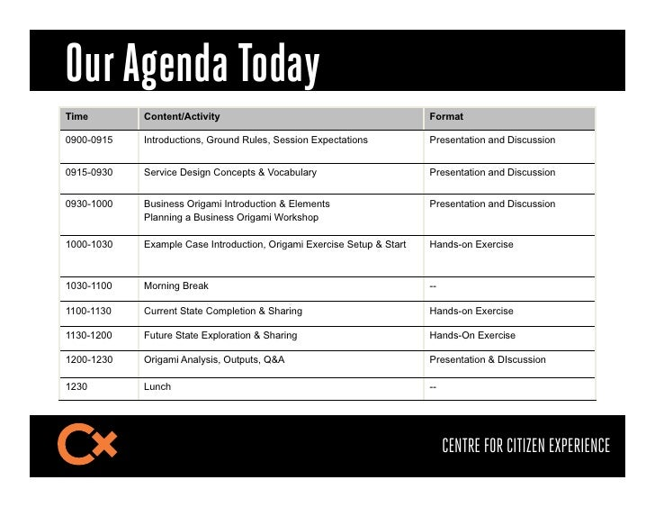 Our Agenda TodayTime        Content/Activity                                            Format0900-0915   Introductions, G...