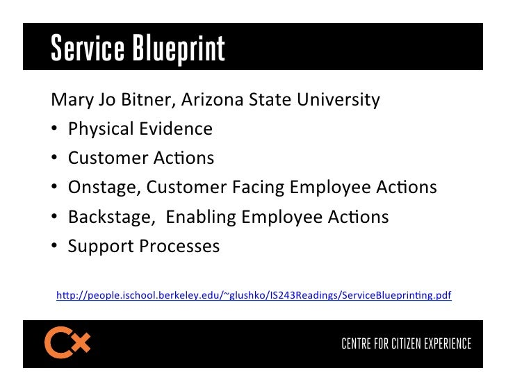 "Service Blueprint%5;N$!F$M)1*"";?$/;)2F*5$T151""$B*)U"";#)1N$• YGN#)&5($8U)J""*&""$• 6#1F."";$/&7F*#$• 4*#15<""?$6#1F."";$Q5&)*..."