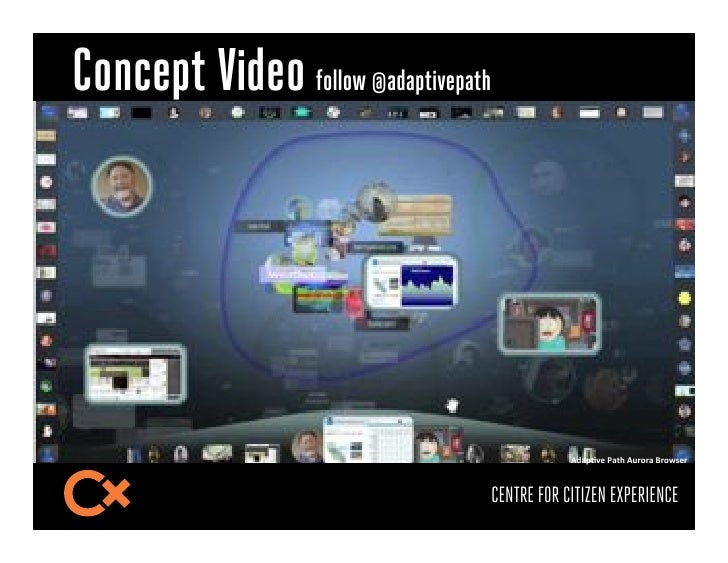 "Concept Video follow @adaptivepath                 !""#$%%...+/0*(&1(&+,2%,31456(7/)&*/&1%0(,8*/&19%:/);3&92&0<3==>??@:)/9/..."