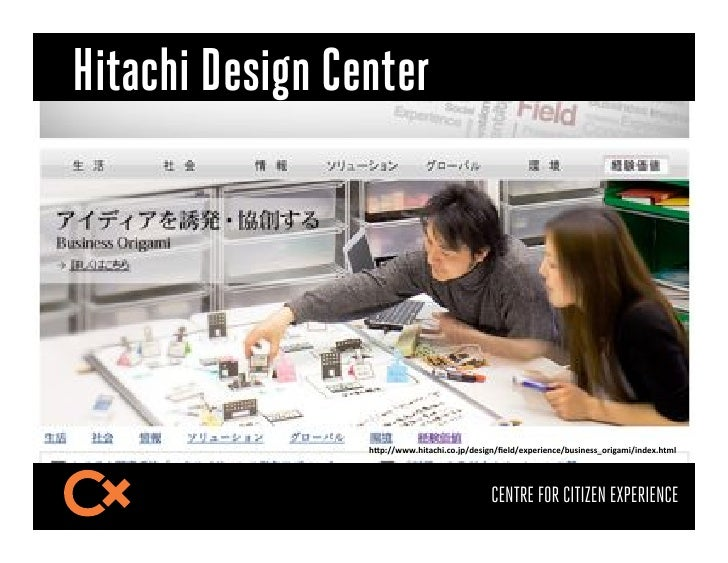 "Hitachi Design Center                 !""#$%%...+!312,!3+,(+N#%0/936&%X/=0%/E#/)3/&,/%O893&/995()362*3%3&0/E+!1*=-         ..."