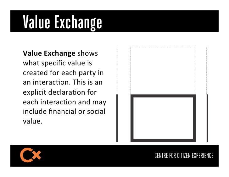 "Value ExchangeY2=8/->E,!2&6/-#GFH#$HG51$#:""&)R&$U5(""$)#$&;""51""J$OF;$""5&G$:5;1N$)*$5*$)*1"";5&7F*_$0G)#$)#$5*$""9:()&)1$J""&(5..."