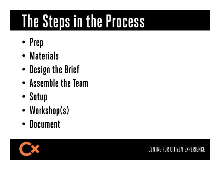 The Steps in the Process• Prep• Materials• Design the Brief• Assemble the Team• Setup• Workshop(s)• Document       ...