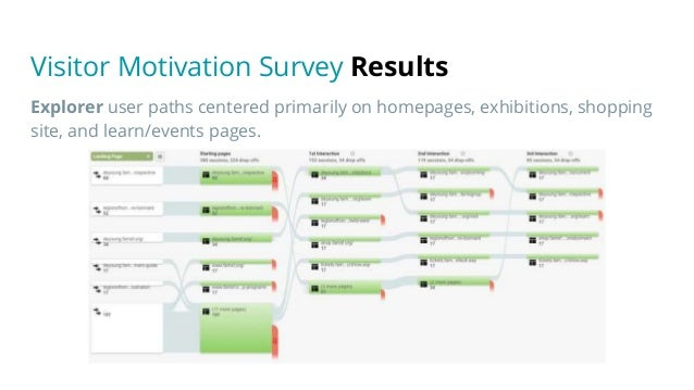 structured motivation questionnaire [19] found that inquiry instruction can increase motivation toward science  our  knowledge questionnaire consisted of 17 multiple choice items.
