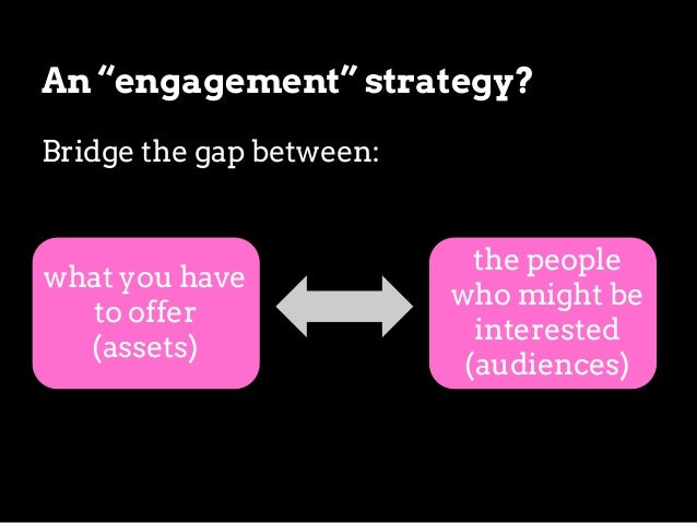 """An """"engagement"""" strategy? Bridge the gap between:  what you have to offer (assets)  the people who might be interested (au..."""