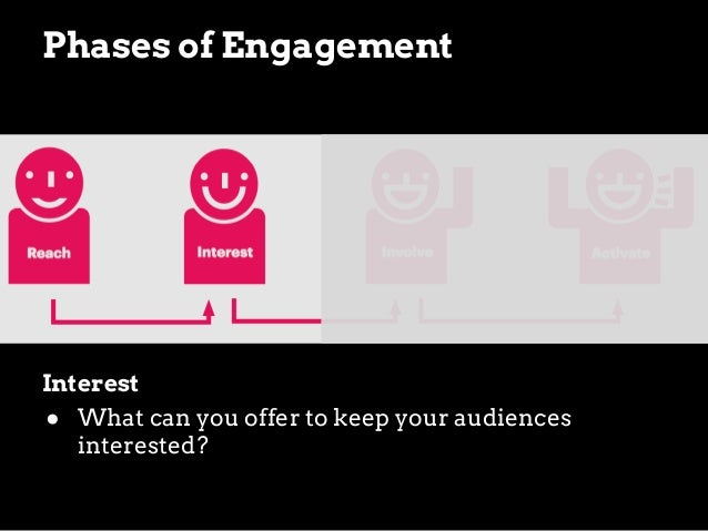 Phases of Engagement  Activate ● How will you activate fans? ● How will you turn fans into advocates, by encouraging them ...