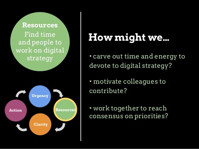 Action Implement and iterate digital strategy  How might we… • begin doing something with this strategy? • be honest if so...
