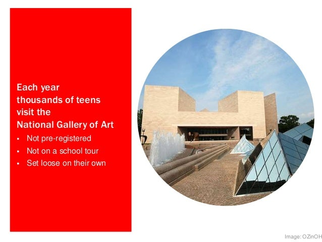 Young adults (18+) Who are visiting the Gallery and are interested in engaging via social media