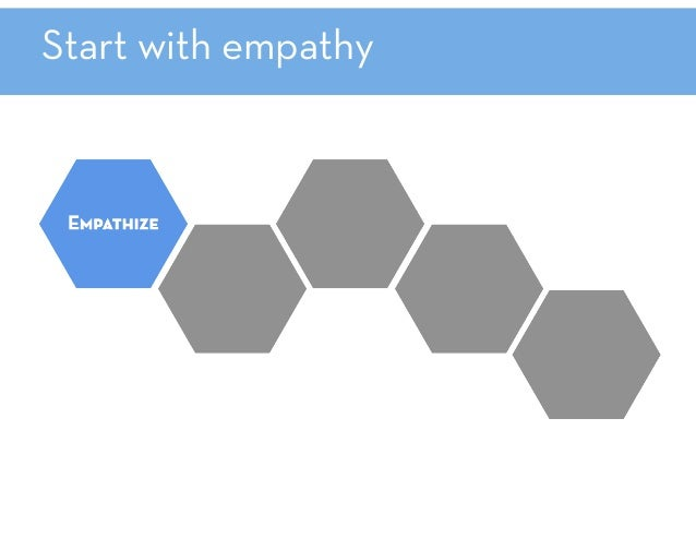 Empathize: why?