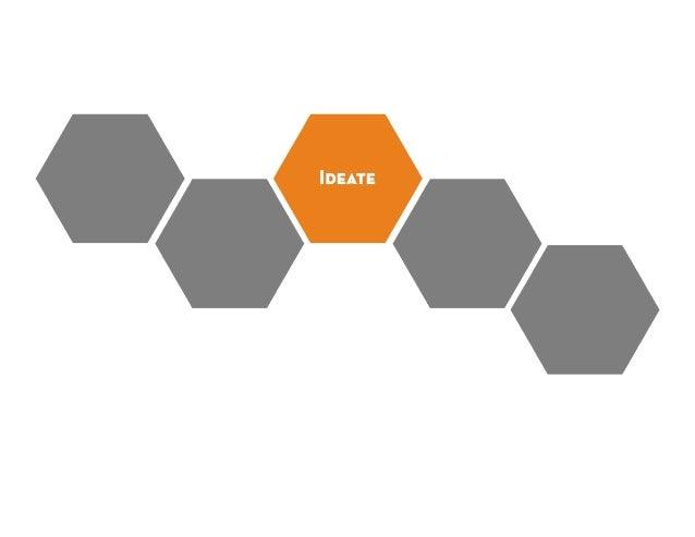 build on ideas        headline ideas  encourage wild ideas    be visual  go for quantity       defer judgment        65