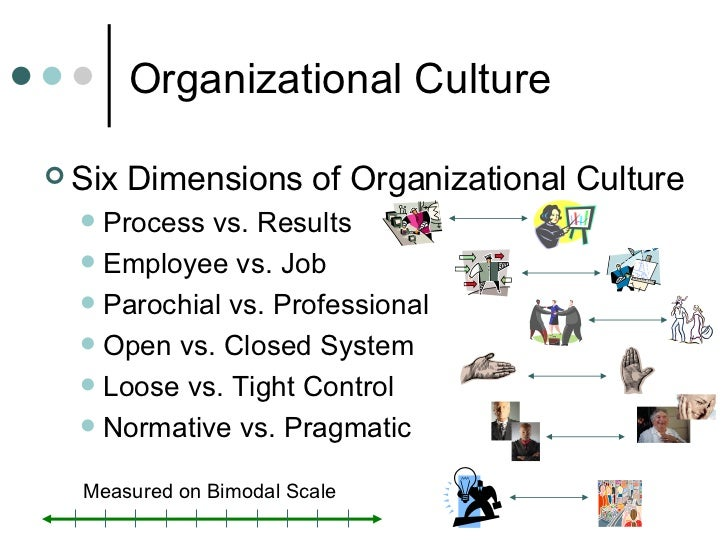 hofstede's dimensions of national culture Professor geert hofstede, a dutch social psychologist, conducted comprehensive studies of the way in which culture influences values in the workplace hofstede and his research team.