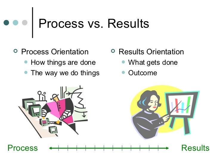 McNeill (2007) Hofstede's Organizational Culture Dimensions
