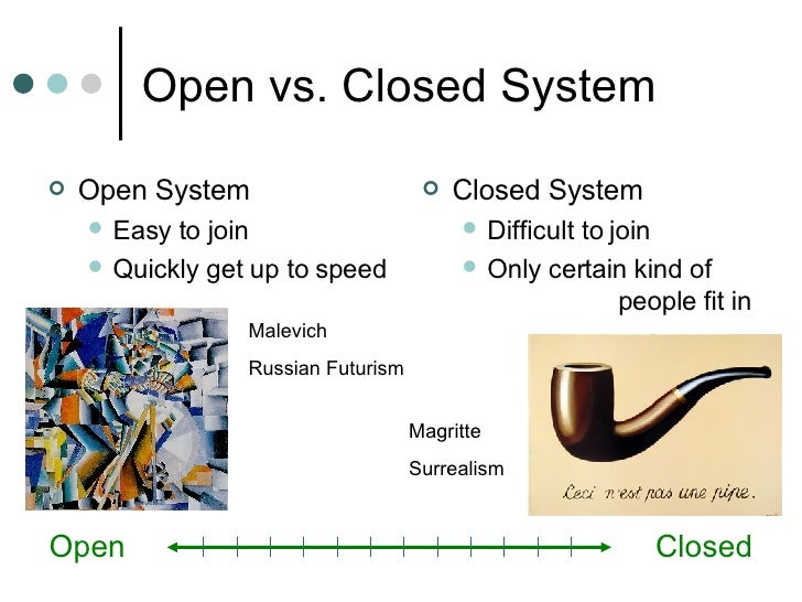 Open Organizational Systems vs. Closed Organizational Systems
