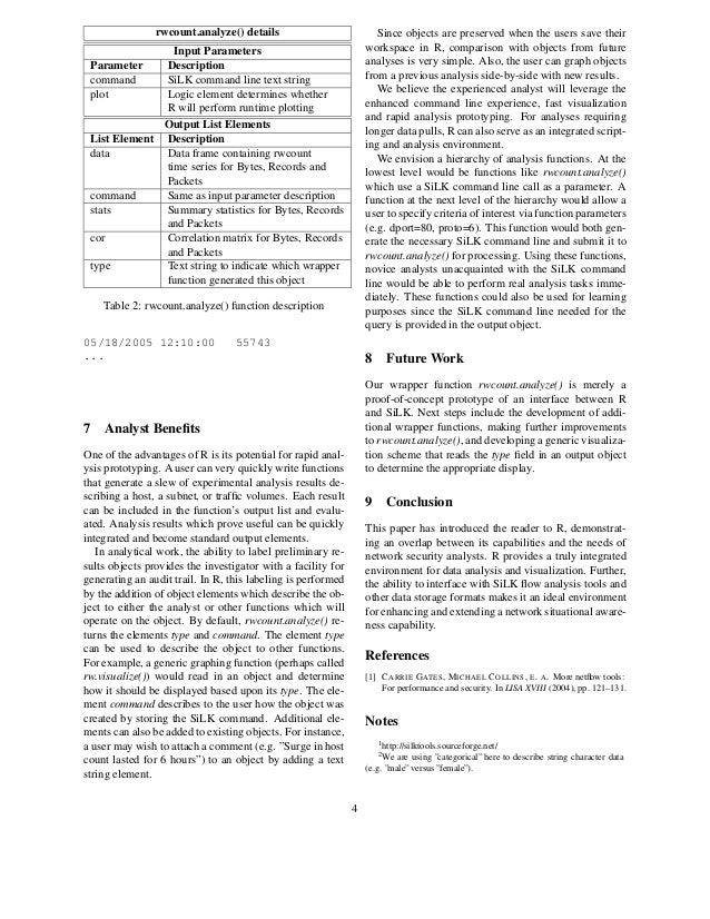 rwcount.analyze() details Input Parameters Parameter Description command SiLK command line text string plot Logic element ...