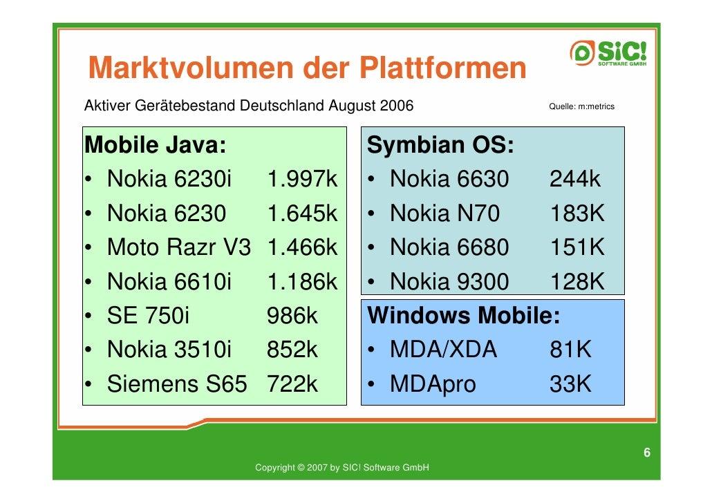 Marktvolumen der Plattformen Aktiver Gerätebestand Deutschland August 2006                   Quelle: m:metrics     Mobile ...