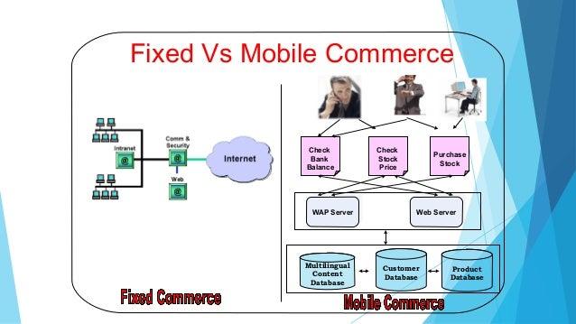 M commerce future of mobile commerce aimk for E commerce mobili