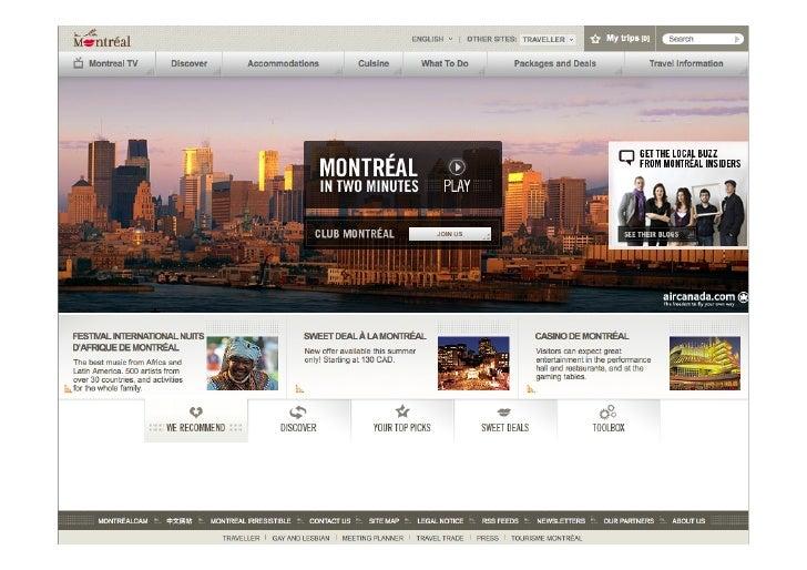 Hotel Website Marketing Online Social Media Opportunities
