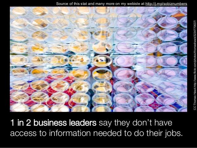 Imagine a Smarter Workforce: Masters of Collaboration Series Slide 3