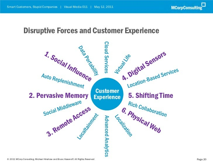 Smart Customers, Stupid Companies | Visual Media 011 | May 12, 2011              Disruptive Forces and Customer Experience...