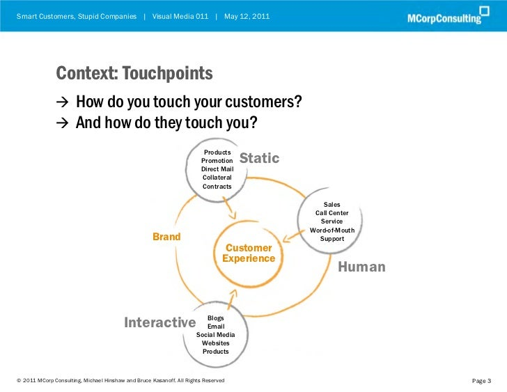 Smart Customers, Stupid Companies | Visual Media 011 | May 12, 2011              Context: Touchpoints                    ...