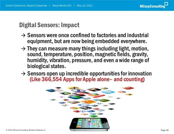 Smart Customers, Stupid Companies   Visual Media 011   May 12, 2011              Digital Sensors: Impact                 ...
