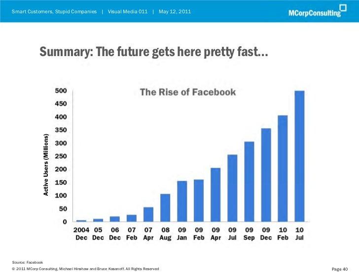 Smart Customers, Stupid Companies | Visual Media 011 | May 12, 2011               Summary: The future gets here pretty fas...
