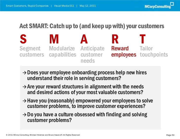 Smart Customers, Stupid Companies   Visual Media 011   May 12, 2011              Act SMART: Catch up to (and keep up with)...
