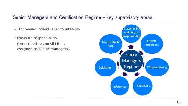 Ready Your Organisation Senior Managers And Certification