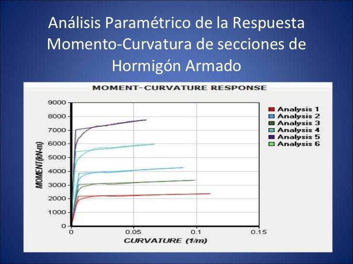 Análisis Paramétrico de la Respuesta Momento-Curvatura de secciones de Hormigón Armado