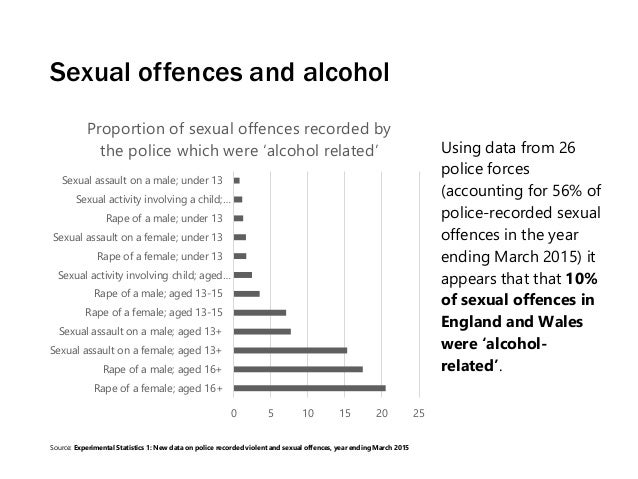 Alcohol Sexual Activity 46