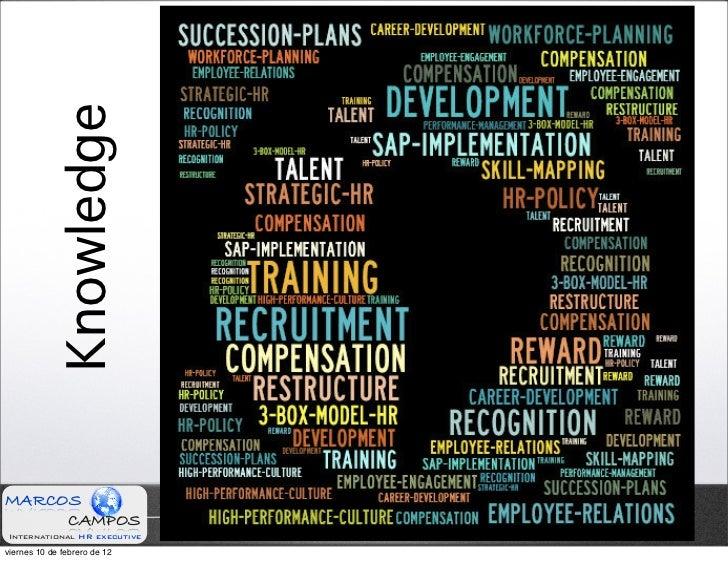 KnowledgeMARCOS     CAMPOSInternational HR executiveviernes 10 de febrero de 12