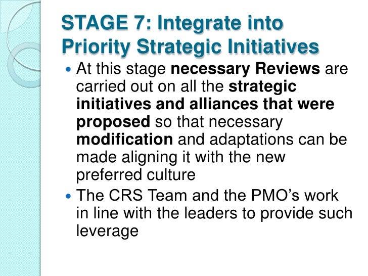 Management Consultancy Presentation15
