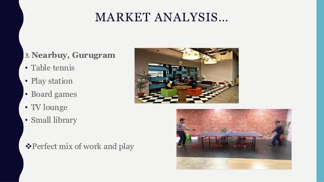 MARKET ANALYSIS… 3. Nearbuy, Gurugram • Table tennis • Play station • Board games • TV lounge • Small library Perfect mix...