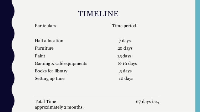 TIMELINE Particulars Time period Hall allocation 7 days Furniture 20 days Paint 15 days Gaming & café equipments 8-10 days...
