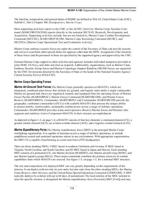 marine corps essay topics
