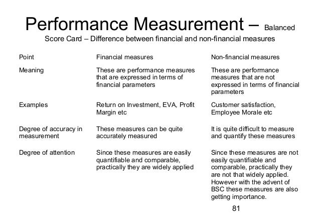 financial and nonfinancial performance measures pdf