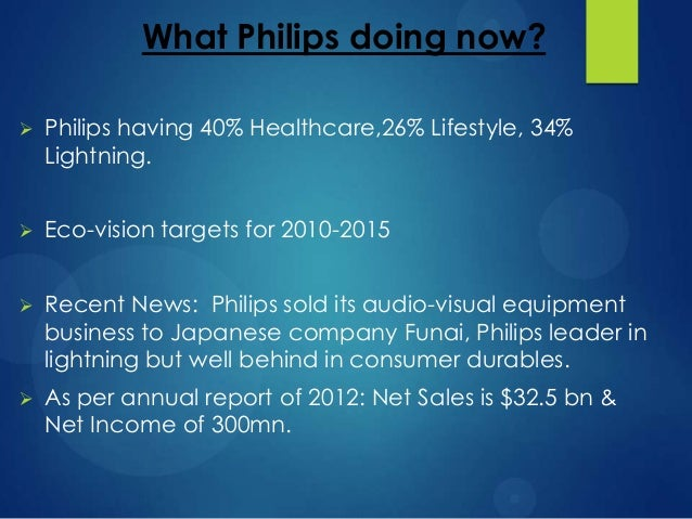 THE BALANCED SCORECARD AT PHILIPS ELECTRONICS