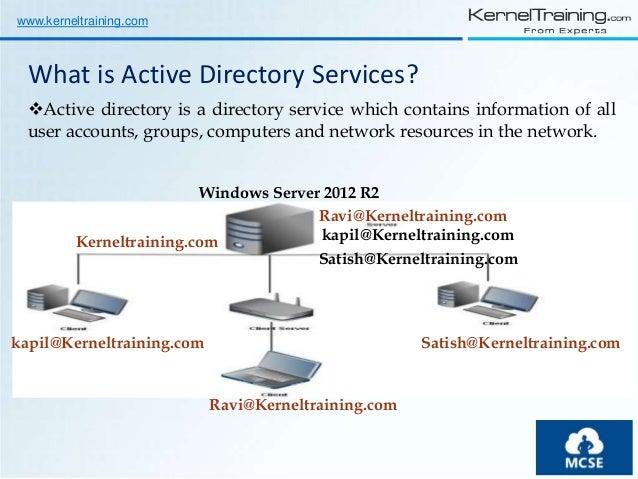 mcse 2012 online training demo ppts