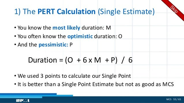 pert vs monte carlo essay example Out examples, and then show how it applies to individual ex-amples chapter 10 chapter 10 the procedures of monte carlo simulation (and resampling) 155 step a construct a simulated universe of cards or dice or some other randomizing mechanism whose composition is.