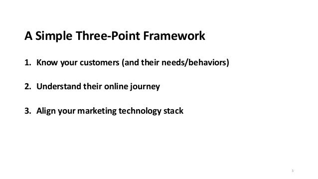Putting Customers at the Center of Your Digital Strategy Slide 3