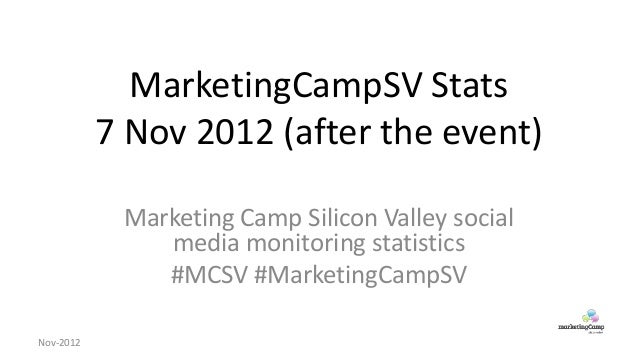 MarketingCampSV Stats           7 Nov 2012 (after the event)            Marketing Camp Silicon Valley social              ...