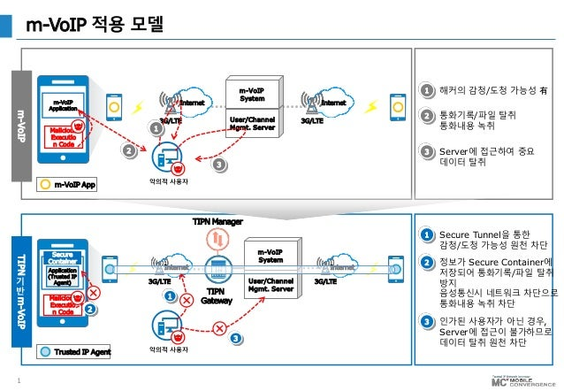 voip master thesis
