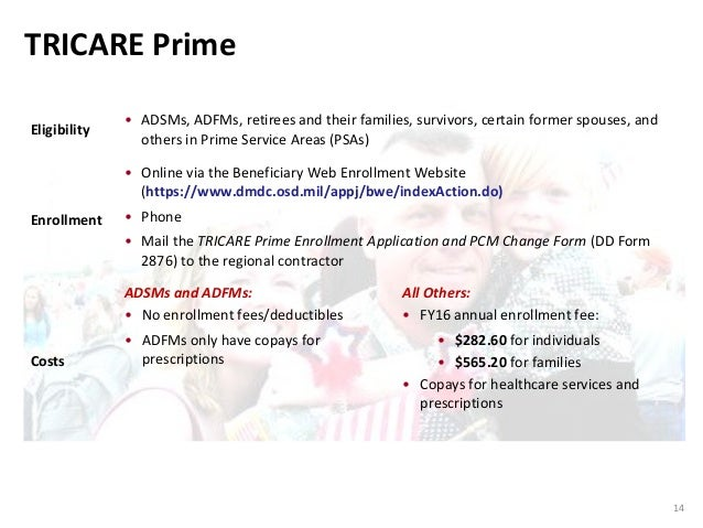 An Introduction to TRICARE®