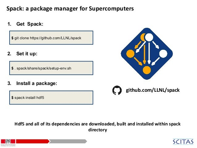 SPACK: A Package Manager for Supercomputers, Linux, and MacOS