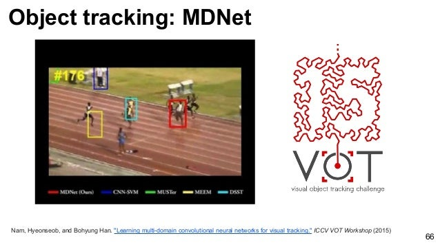 object tracking master thesis Alejandro alfaro arrieta: interactive camera tracking from dense depth maps on the gpu (master thesis 2013) tatiana jimenez cardenas: training pose specific detectors (master thesis 2013) michael keiser: efficient semi-global matching for videos from a handheld camera (master thesis 2012.