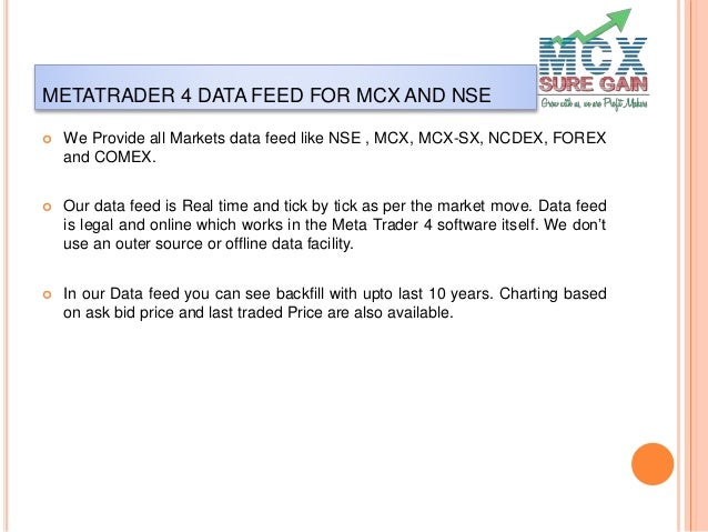 Metatrader 5 Data Feed India