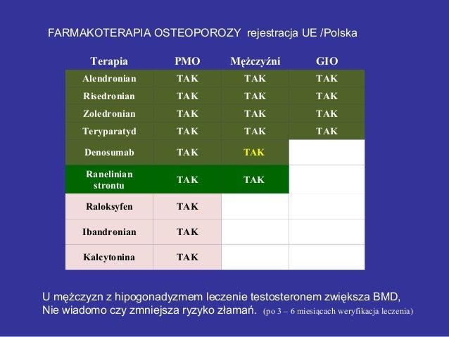 Terapia PMO Mężczyźni GIO Alendronian TAK TAK TAK Risedronian TAK TAK TAK Zoledronian TAK TAK TAK Teryparatyd TAK TAK TAK ...