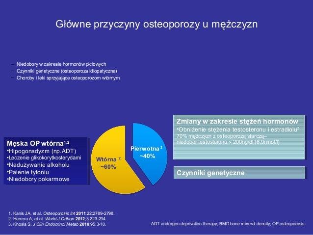 – Niedobory w zakresie hormonów płciowych – Czynniki genetyczne (osteoporoza idiopatyczna) – Choroby i leki sprzyjające os...